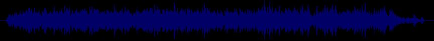 waveform of track #30992