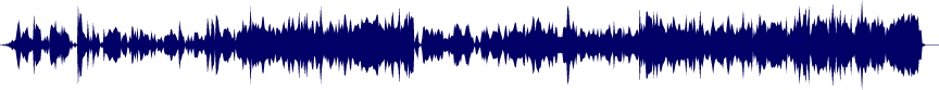 waveform of track #30996
