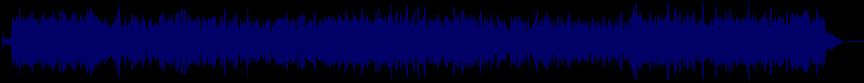 waveform of track #3129