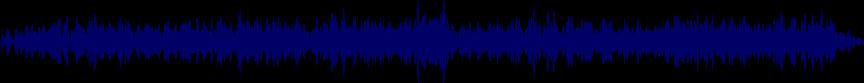 waveform of track #3142