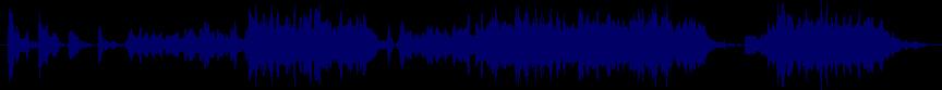 waveform of track #3179