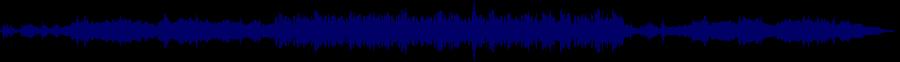 waveform of track #31024