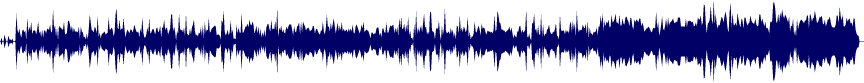 waveform of track #31037