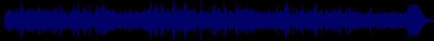 waveform of track #31049