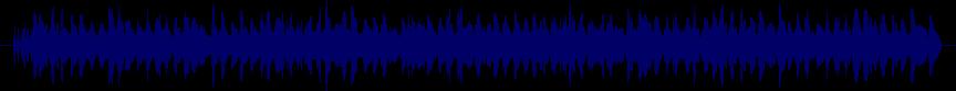 waveform of track #31052
