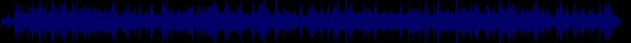 waveform of track #31054