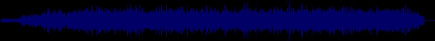 waveform of track #31058