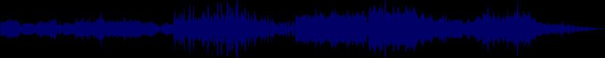 waveform of track #31067