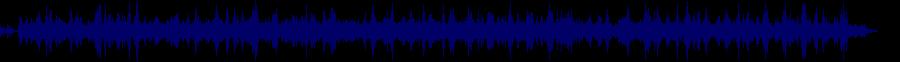 waveform of track #31068