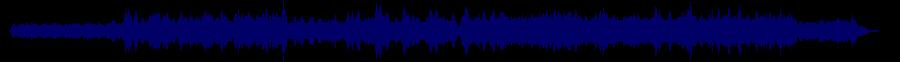 waveform of track #31069