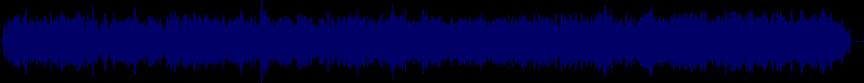 waveform of track #31077