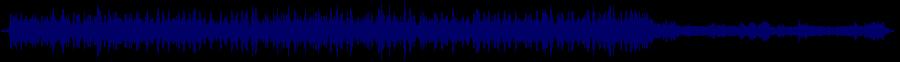 waveform of track #31123