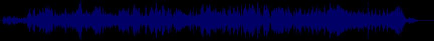 waveform of track #31137