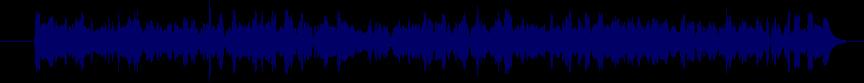 waveform of track #31140