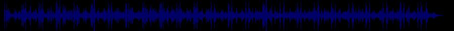 waveform of track #31141