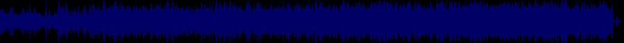 waveform of track #31145