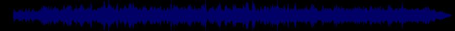 waveform of track #31165