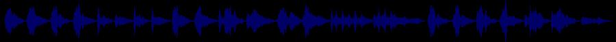 waveform of track #31198