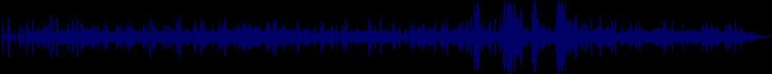 waveform of track #31222