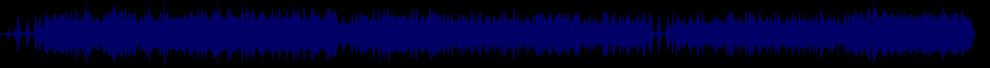 waveform of track #31244