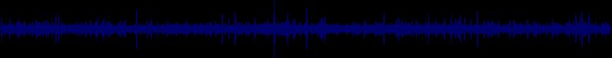 waveform of track #31245