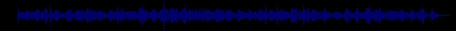 waveform of track #31256