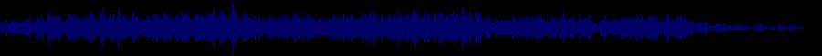 waveform of track #31263
