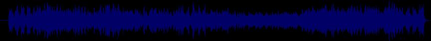 waveform of track #31265