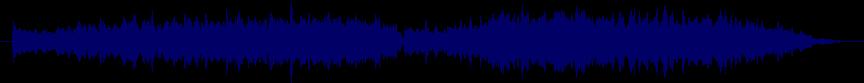 waveform of track #31273
