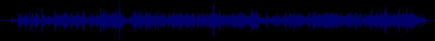 waveform of track #31300