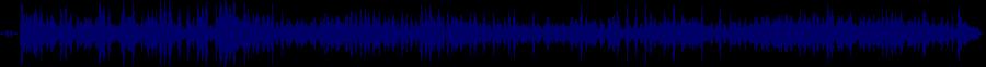 waveform of track #31310