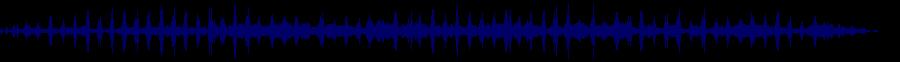waveform of track #31334