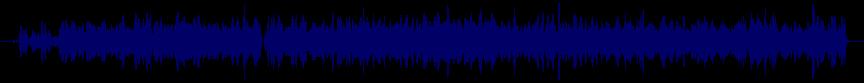 waveform of track #31338
