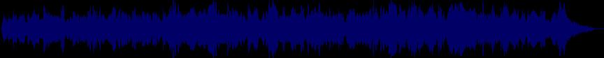 waveform of track #31343
