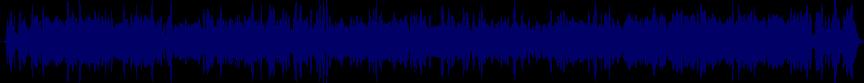 waveform of track #31345