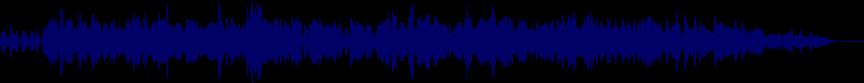 waveform of track #31383