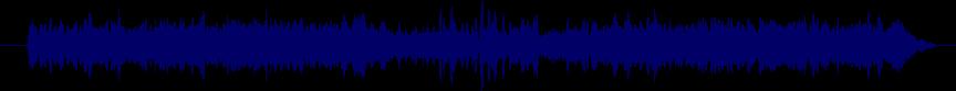 waveform of track #31430