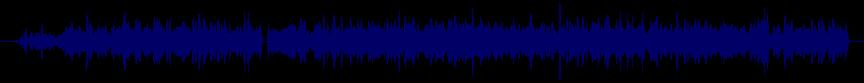 waveform of track #31432