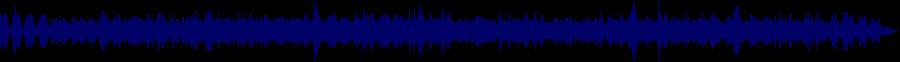 waveform of track #31463
