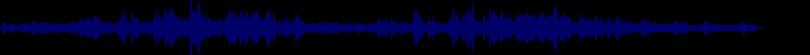 waveform of track #31503