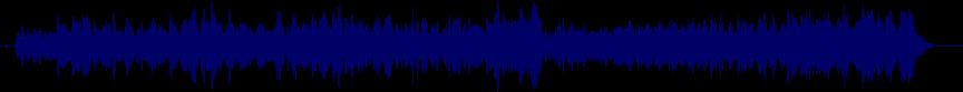 waveform of track #31504