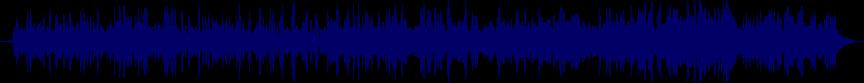 waveform of track #31533