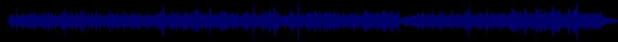 waveform of track #31539