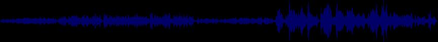 waveform of track #31571