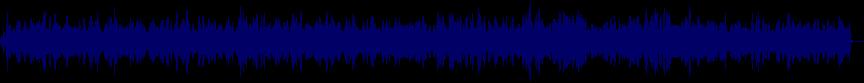 waveform of track #31572