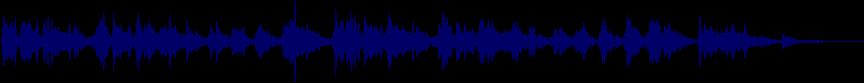 waveform of track #31579