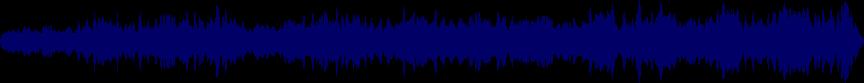 waveform of track #31588