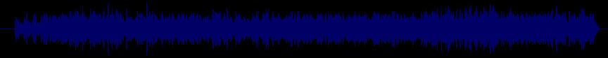 waveform of track #31593