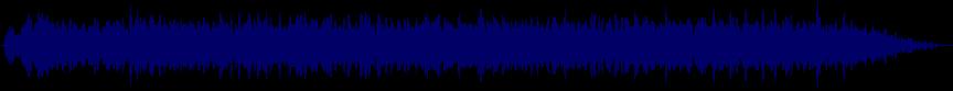 waveform of track #31613