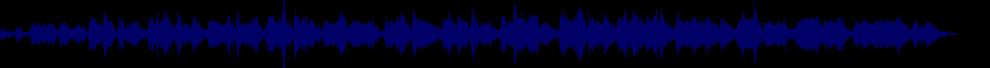 waveform of track #31617